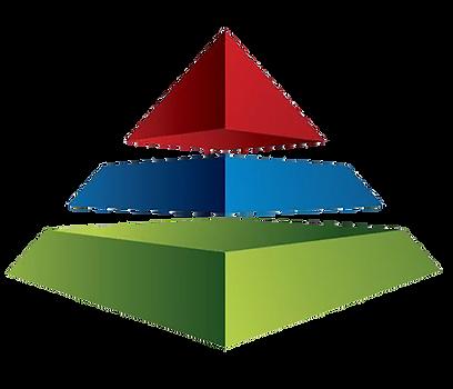 Hofstede_Piramide.png