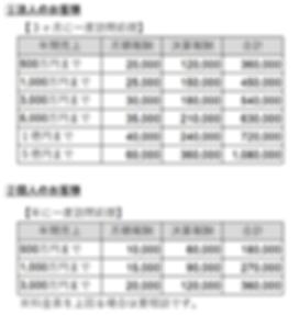 20190913_料金表(記帳代行).png