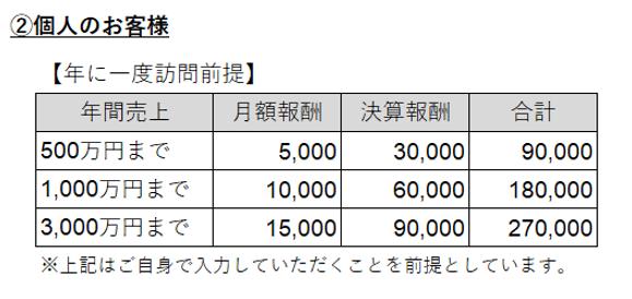 20190913_料金表(税務顧問・個人).png