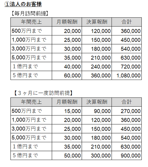 20190913_料金表(税務顧問・法人).png