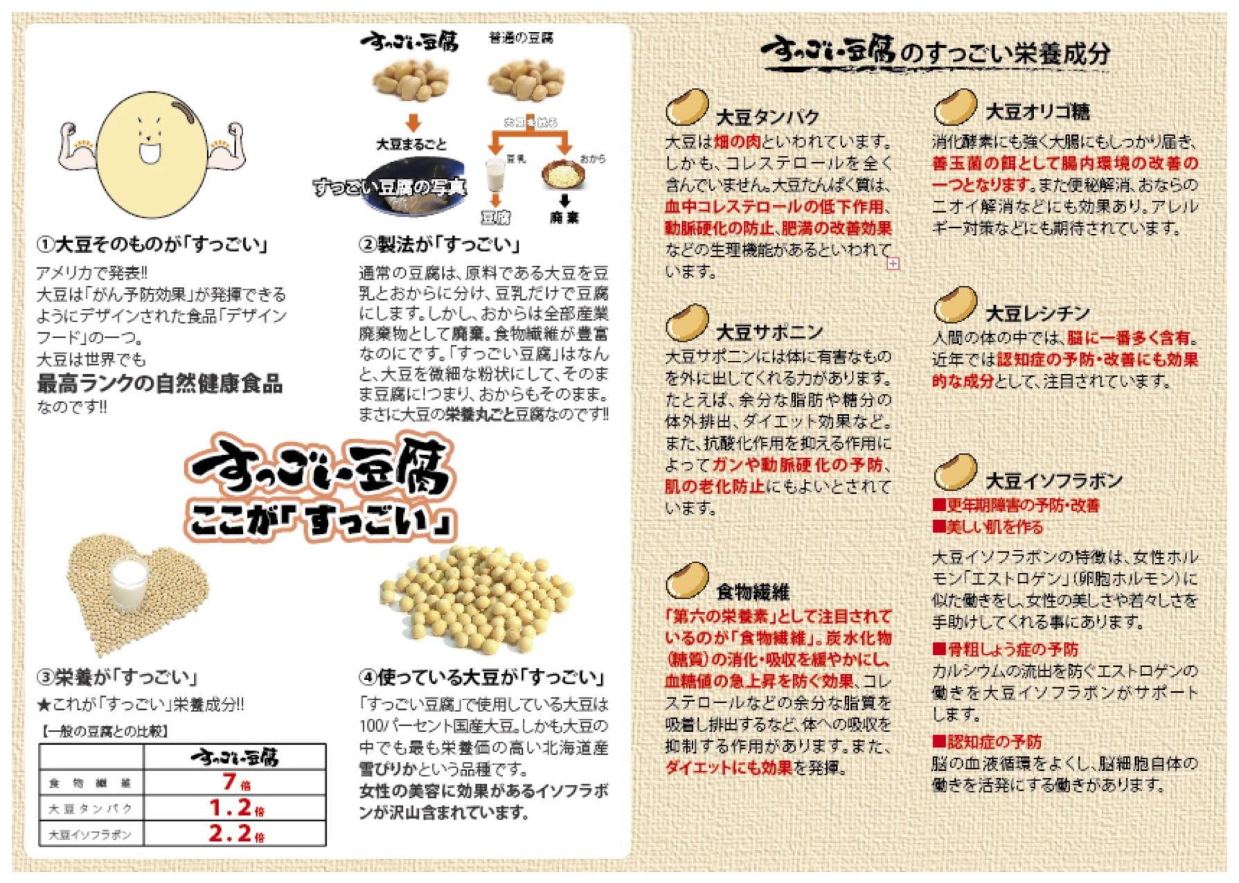 すっごい豆腐教室2