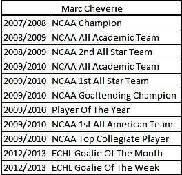 Marc Cheverie