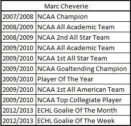 Marc Cheverie