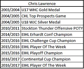 Chris Lawrence