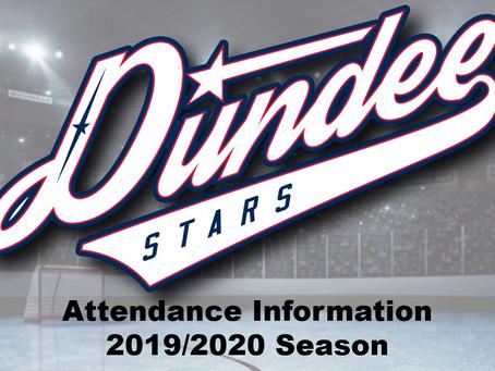 Dundee Stars Continue To Grow