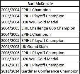 Bari McKenzie