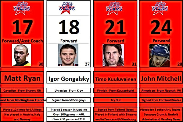 Dundee Stars 14/15 Roster