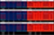 Stars vs Giants Results