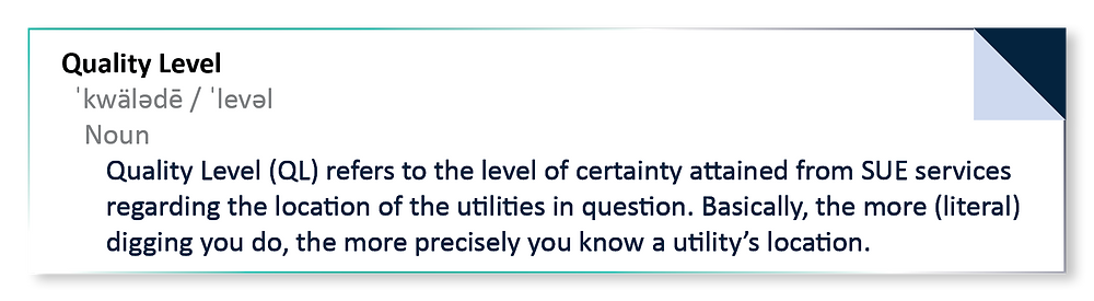"""Quality Level (QL) refers to the level of certainty attained from SUE services regarding the location of the utilities in question. Basically, the more (literal) digging you do, the more precisely you know a utility's location."""