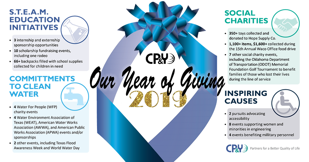 CP&Y Our Year of Giving 2019 Infographic: A summary of all the initiatives that CP&Y has participated in over the last year that include STEAM education initiatives, social charities, inspiring causes, and our commitment to safe and reliable infrastructure.