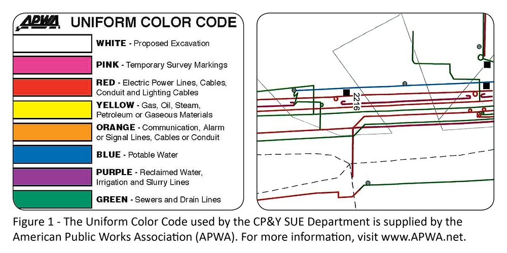 Figure 1 - The Uniform Color Code used by the CP&Y SUE Department is supplied by the American Public Works Association (APWA). For more information about this standard, visit www.APWA.net.