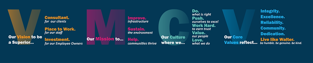 Graphic of our Vision, Mission, Culture, and Values. Our Culture is one in which we do what is right, push ourselves to excel, work hard to earn trust, value our people, and love what we do. Our Core Values reflect integrity, excellence, reliability, community, dedication, and a desire to live like our founder, Walter Chiang. For more info, follow the link to our culture page in the paragraph above.