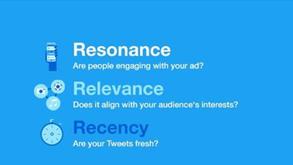 #每日第一手國外社群新知 #數位社群行銷平台的變化【Twitter分享了如何改善Twitter廣告的關鍵方法💼】