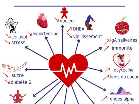 La cohérence cardiaque, respiration anti stress