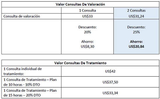 tabla valores consultas 2020 dolares.png