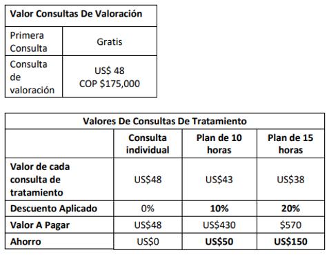 tabla valores consultas 2021 dolares y p
