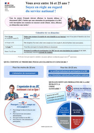 Info recensement jeunes de 16 à 25 ans