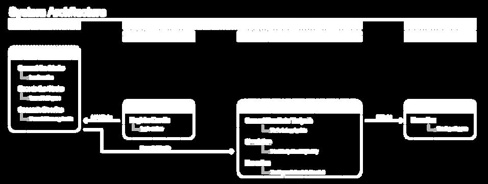 R-RNN doodle diagram.png