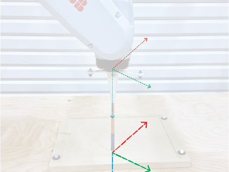 Hands-on with ABB Robots