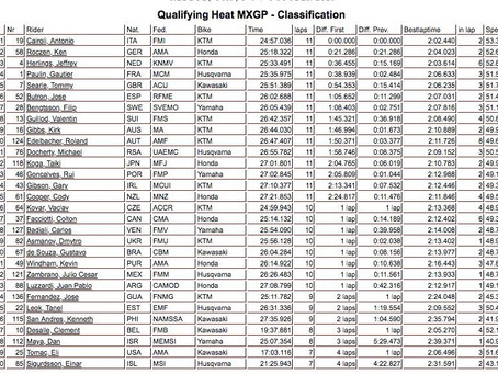 MXON - Qualifying Report