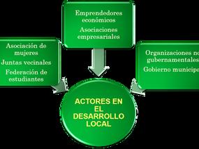 Desarrollo local e identidad local
