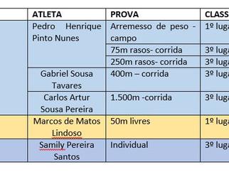 Atletas da APAE de São Luís conquistam medalhas nas Paralimpíadas Escolares 2019