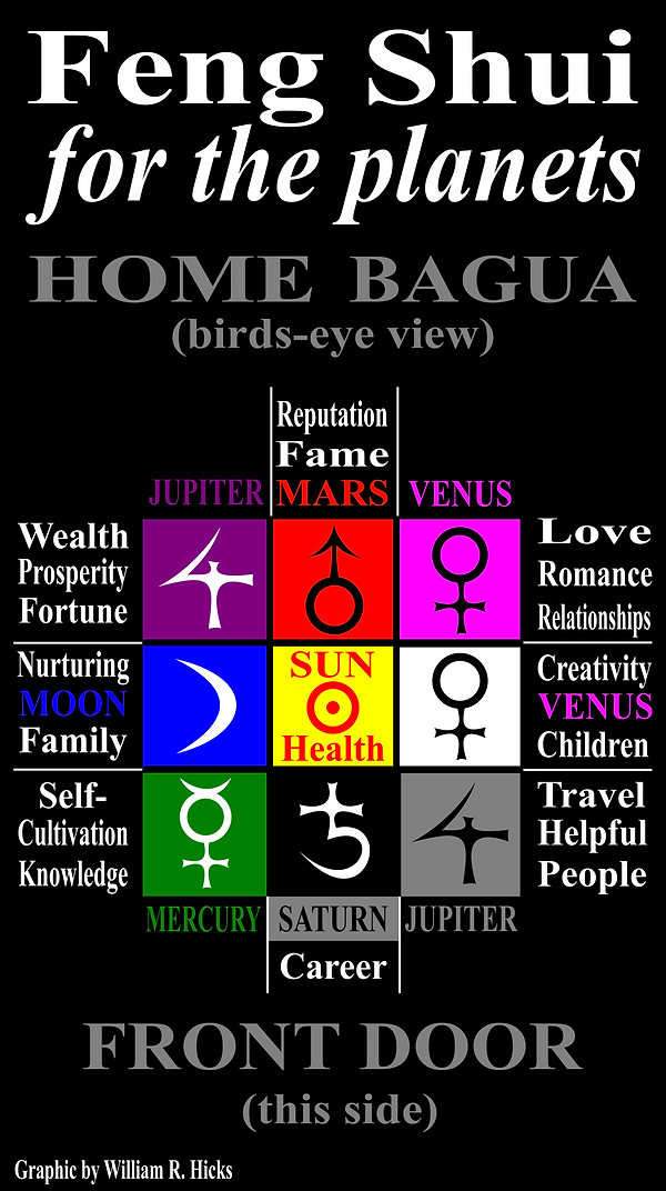 Feng Shui for your Planets.png