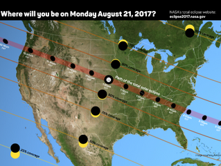 The Great American Solar Eclipse ~ The Season of Sun & Shadow