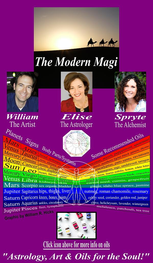 The-Modern-Magi.png