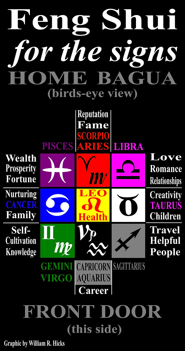 Feng Shui for the Signs.png