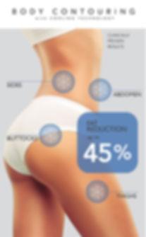 Body contouring.jpg