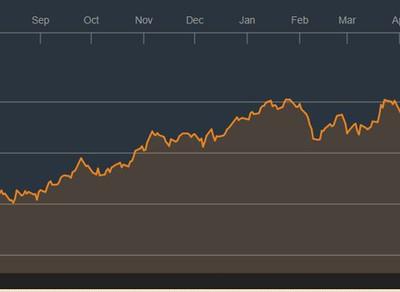 עלית מחיר הנפט תשפיע על המשכנתא שלכם