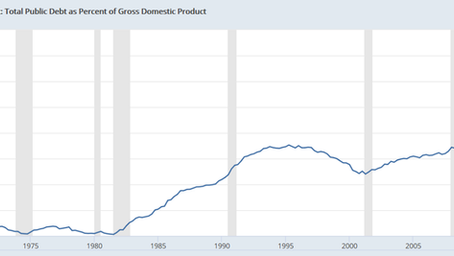 Is There a Government Debt Problem?
