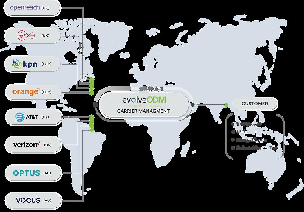 eVolve ODM Carrier Management Diagram_up