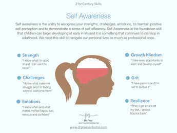 21st Century Skills: Self Awareness