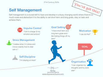 5 Skills For Children to Master the Ultimate Self-Management