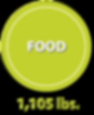 WIX_IMAGE_CROSS_FOOD_2019.png