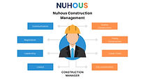 Nuhous-project-managment -diagram.jpeg