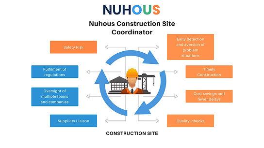 Nuhous-construction-site-coordinator.jpe