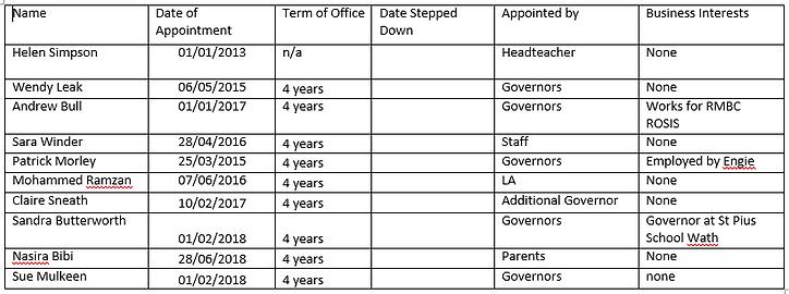gov 2019.PNG