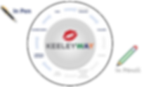 KeeleyWay Wheel.png
