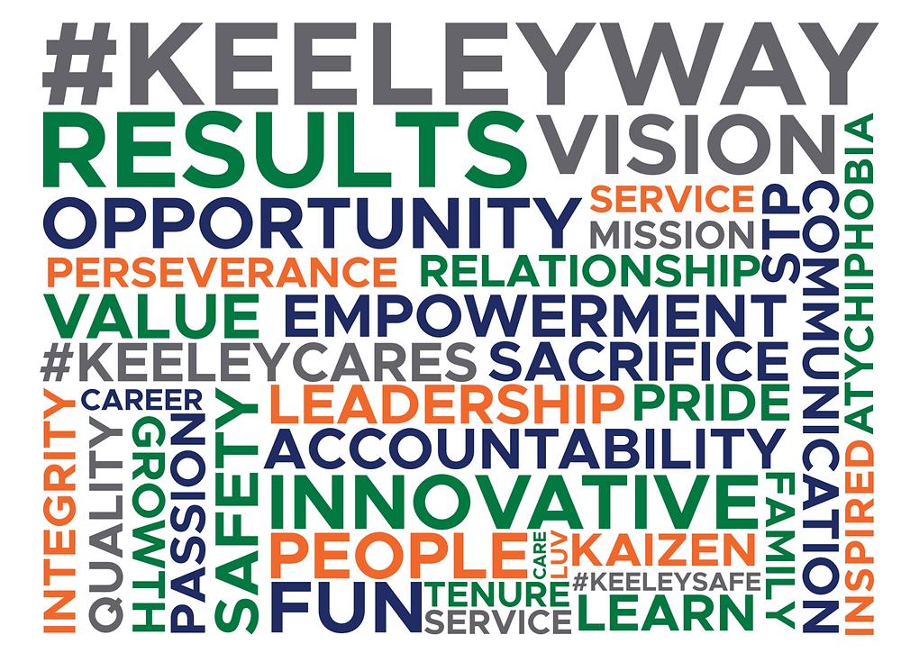 #KeeleyWay Wordle