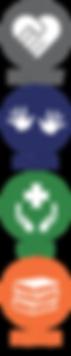 Keeley Companies ADB Charitable Giving #KeeleyCares Pillars
