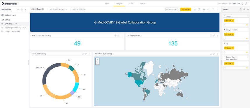 G-Med COVID-19 Dashboard 1.PNG