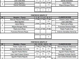 Ránking de pádel resultados 5ª jornada y cuadros 6ª jornada