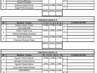 Ranking de pádel resultados 2ª jornada y cuadros 3ª jornada