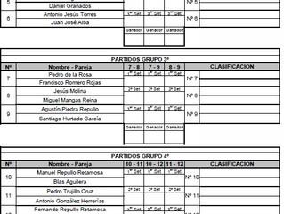 Ránking pádel resultados 9ª jornada y cuadros 10ª jornada