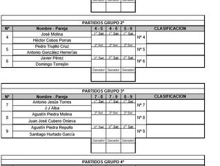 Ranking liga de pádel 1ª jornada