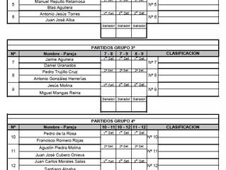 Ránking de pádel resultados 3ª jornada y cuadros 4ª jornada