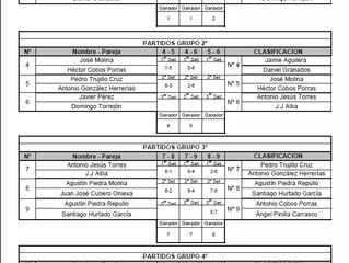 Ranking Liga de Pádel resultados 1ª jornada y cuadros 2ª jornada